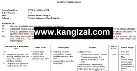 Silabus kelas 5 kurikulum 2013 terbaru revisi 2017 2018 2019 2020 Tema 7 www.kangizal.com
