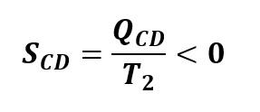 Ecuacion de Entropía del punto C al punto D