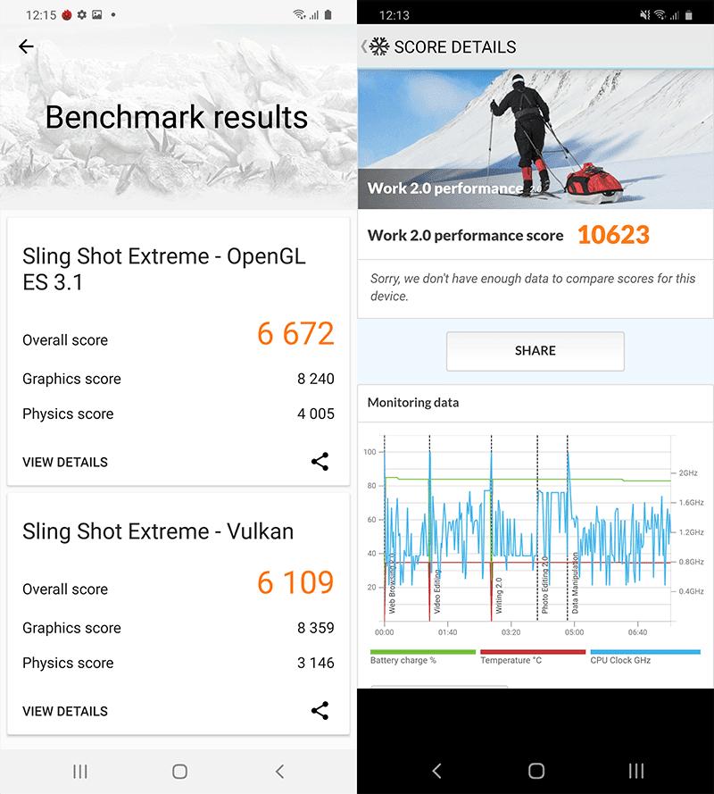 Galaxy S20+ Slingshot Extreme and PCMark benchmark scores