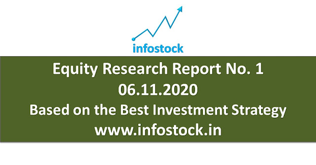 Best Investment Strategy in India