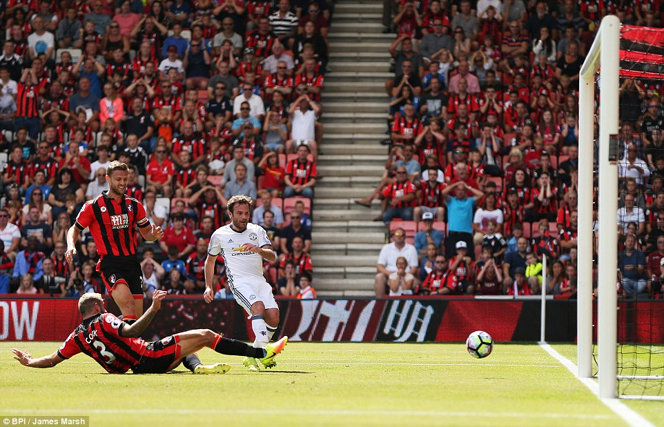 Bournemouth Vs Man United