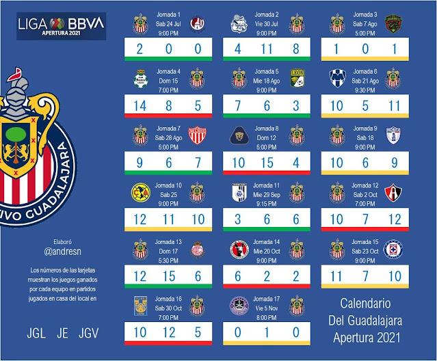 Calendario del Guadalajara Apertura 2021 del futbol mexicano