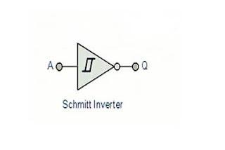 رمز بوابة شميت المنطقية Schmitt NOT Gate