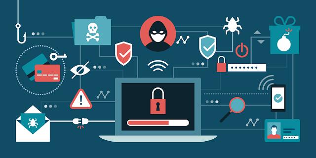 API Threats