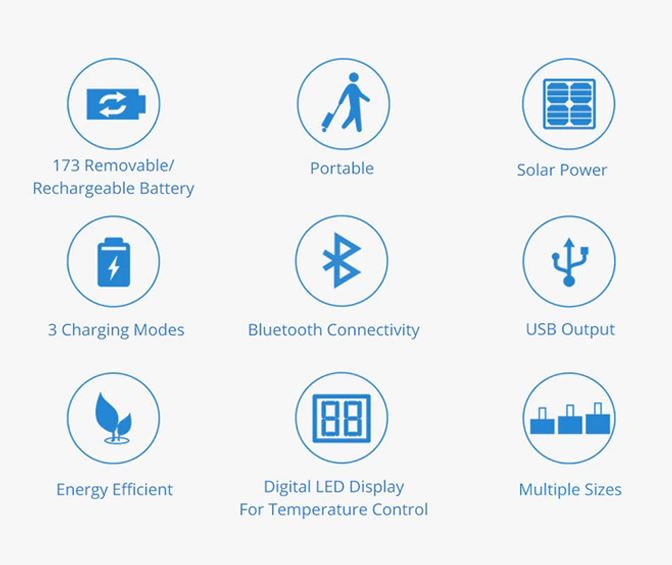 LiONCooler | Solar-Powered World's Smart Portable Cooler, FreezerLiONCooler | Solar-Powered World's Smart Portable Cooler, Freezer