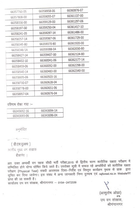 fauna of rajasthan pdf