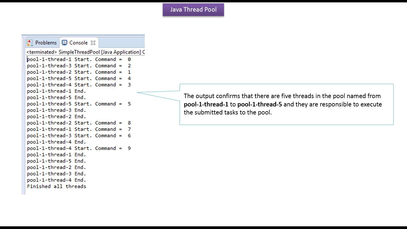 Java ee java tutorial java threads thread pool in java for Thread pool design pattern java
