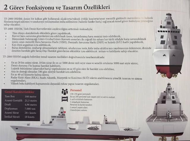 TF-2000 HSHM; denizi bir kalkan gibi kullanarak alçak, orta ve yüksek irtifalı kısa, orta ve uzun menzilli güdümlü mermiler ile balistik füzelerin tespit edilmesi ve anakaraya yaklaşmadan imha edilmesini (balistik füzeler hariç) sağlayacak temel görev fonksiyon yeteneğine sahip olacaktır.