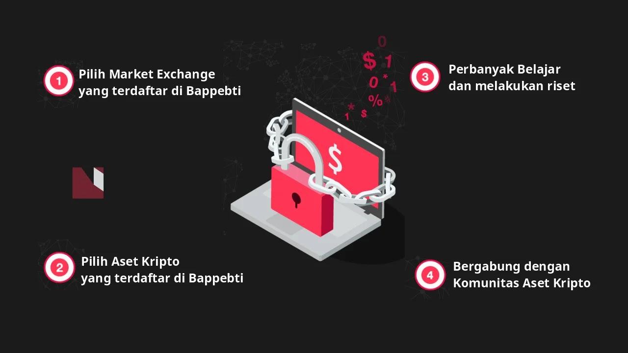 Cara Menghindari Investasi Kripto Bodong