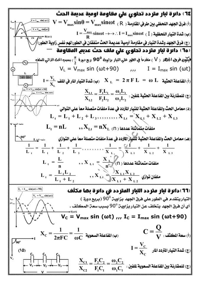 مراجعة فيزياء ثالثة ثانوي. كل القوانين بطريقة منظمة جداً كل فصل لوحده أ/ علاء رضوان 14