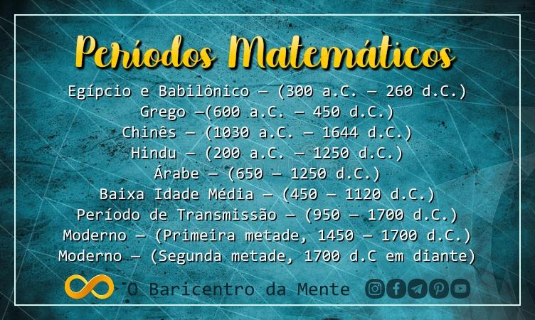 periodos-matematicos