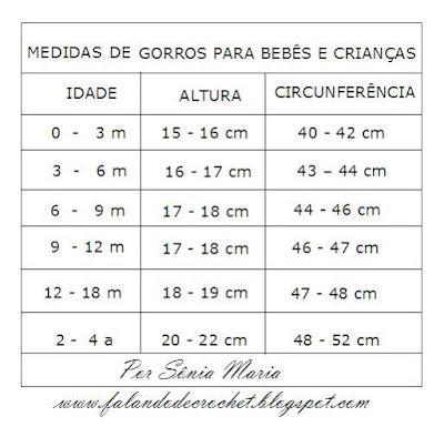 Tabela Medidas Gorro Infantil Bebê Criança