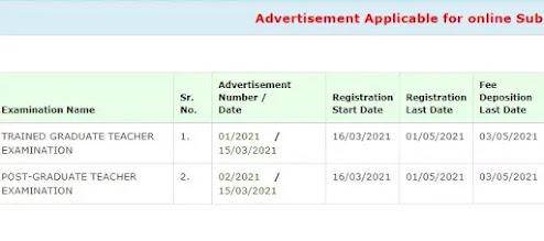 UPSESSB Teacher Recruitment - 15198 TGT & PGT Vacancy For Teachers