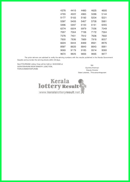 Kerala Lottery Result 09-02-2020 Pournami RN-429 Lottery Result