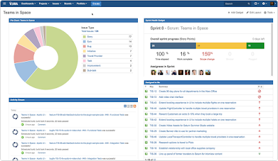 Best Coursera Course to learn JIRA