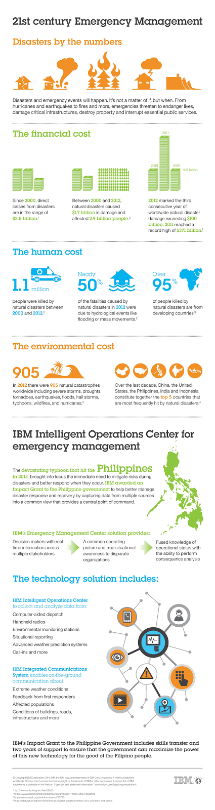 IBM IOC for the Philippines
