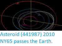 http://sciencythoughts.blogspot.com/2019/06/asteroid-441987-2010-ny65-passes-earth.html