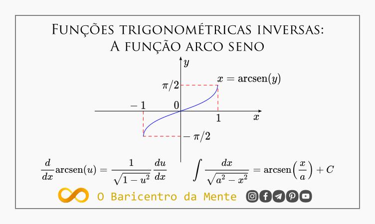 funcoes-trigonometricas-inversas-a-funcao-arco-seno