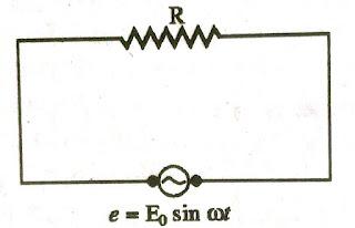 AC Circuit