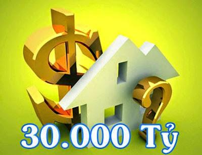 Gói vay 30000 tỷ