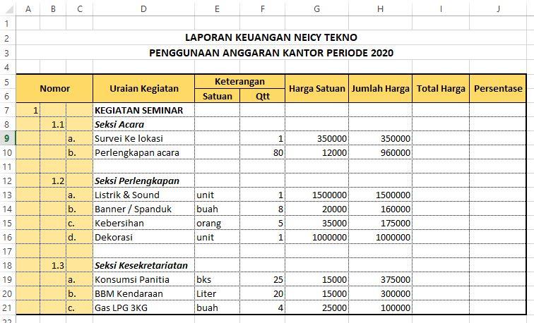 Contoh Laporan Keuangan Sederhana Excel Cara Pembuatannya Neicy Tekno