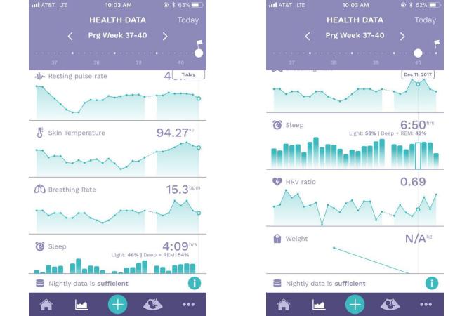 Gráficas de la app de Ava Women durante el embarazo