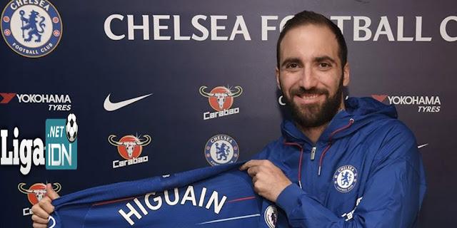 Chelsea Terancam Sanksi Larangan Transfer, Higuain Bisa Balik Ke Juventus ??