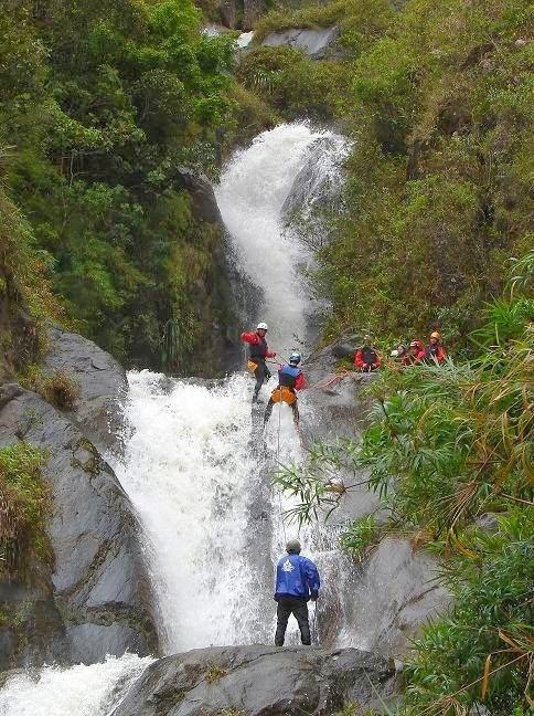 Turismo en Ecuador Baños de Agua Santa