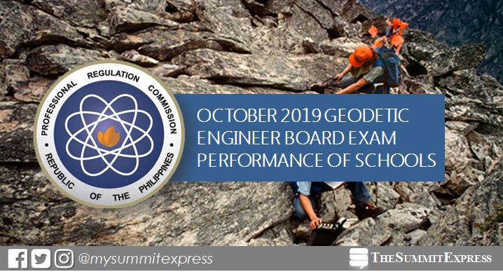 October 2019 Geodetic Engineer board exam result: performance of schools