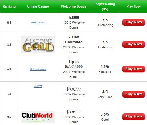 Best new online casinos tsuu tina indian casino