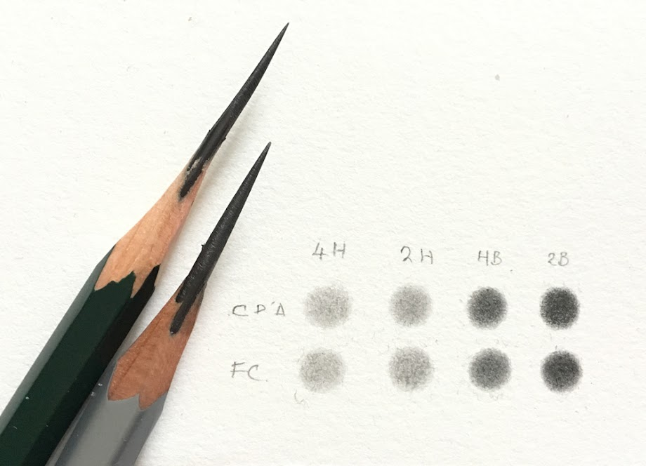 comparing faber castell 9000 pencils and Caran d'Ache