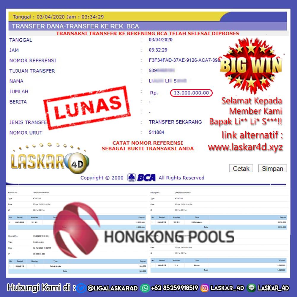 Dengan Jackpot Togel Hongkong 03 APRIL 2020 Lunas!