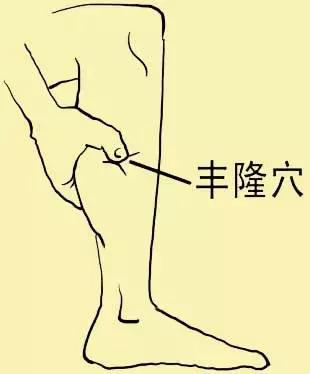 """伏天按3穴及推揉""""健脾線"""",健脾祛濕壯陽(通經活絡)"""