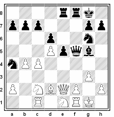 Posición de la partida de ajedrez Isidor Gunsberg - Wilhelm Steinitz (Campeonato Mundial de Ajedrez 1890/91)