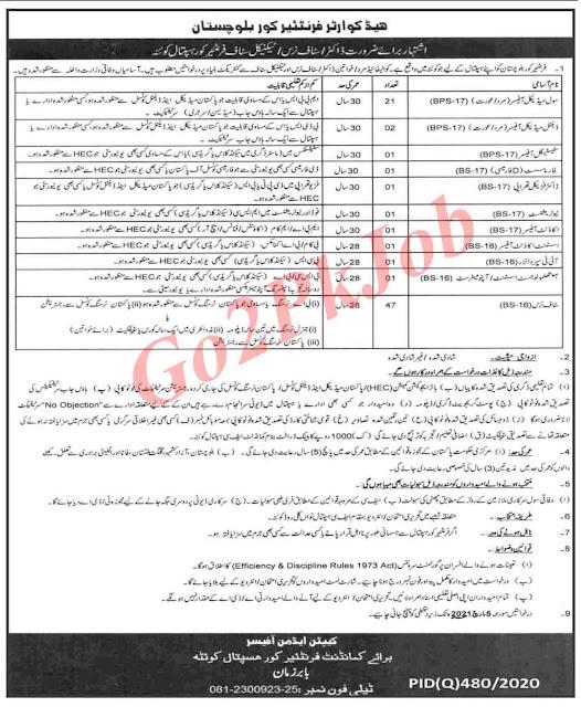 Headquarter-Frontier-Core-FC-Balochistan-Jobs-2021