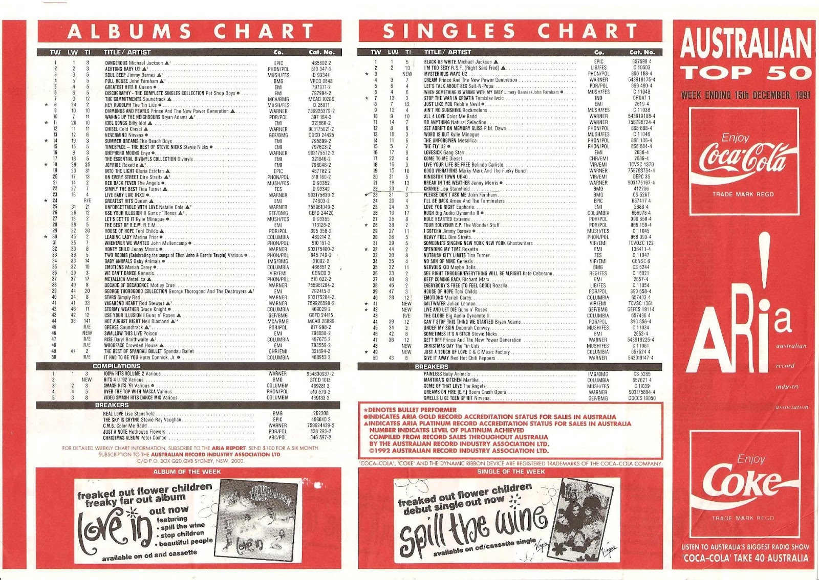 Chart Beats: This Week In 1991: December 15, 1991