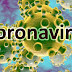 कोरोनाव्हायरसचे लक्षणे ,प्रसार आणि घ्यावयाची काळजी