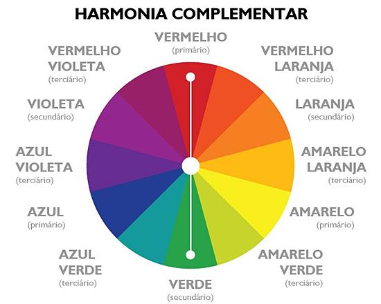Fantasma cores complementares - Harmonia complementar de cores