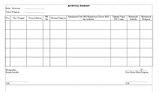 Contoh Format Agenda Harian Kelas 4 SD Kurikulum 2013