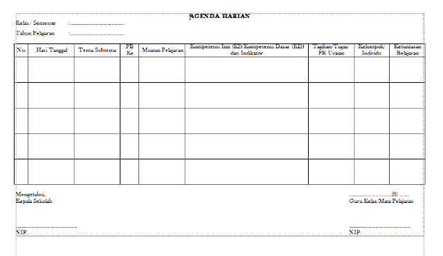 File Guru Format Agenda Harian Kelas 4 SD Kurikulum 2013