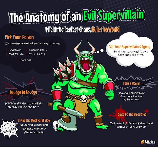 Evil Supervillain
