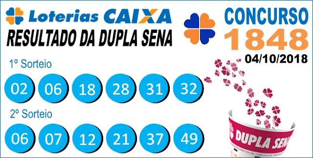 Resultado da Dupla Sena concurso 1848 de 04/10/2018 (Imagem: Informe Notícias)