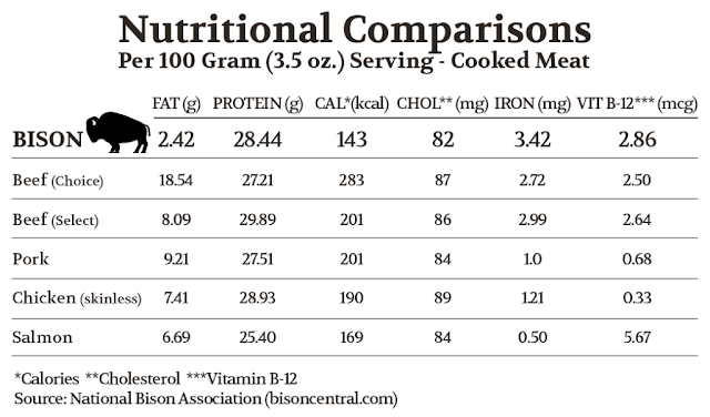 nutrition and oz equivalent Tyson child nutrition summary product name:fc whole grain equivalent meat and 100 oz equivalent grains for child nutrition meal pattern requirements.