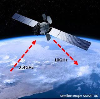 QO100 satellite