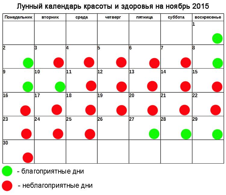 целом благоприятные дни для маникюра на декабрь 2015 оштрафуют если