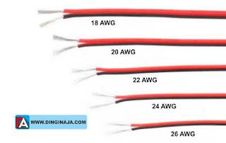 Arti Ukuran Kabel AWG