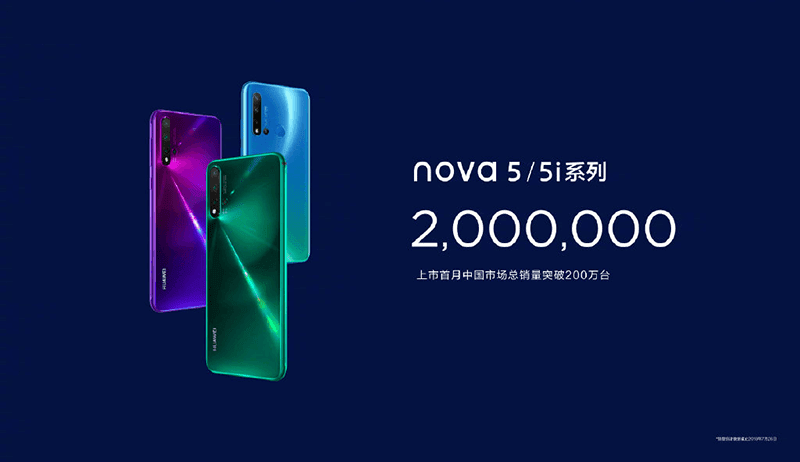 Huawei sold 2 million Nova 5 phones in just 1 month