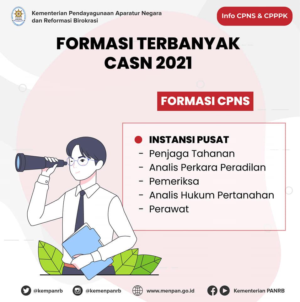 daftar formasi cpns 2021
