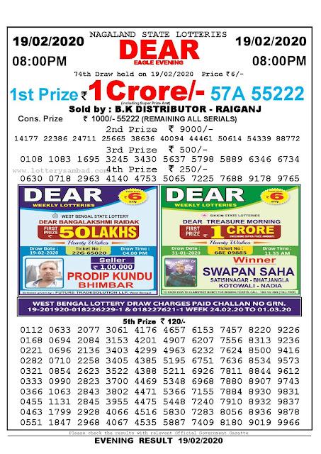 Lottery Sambad 19.02.2020 Nagaland Lottery Result 8 PM