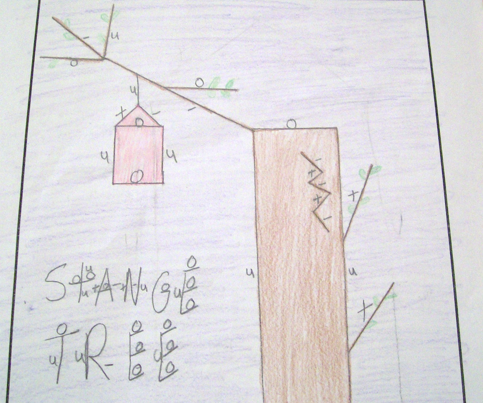 Math Love Four Types Of Slope Pictures